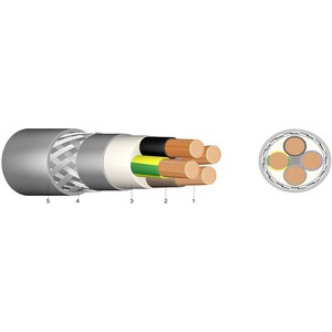 PVC Motoranschlussleitung SLCM 4x35