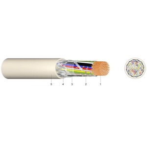 Installationskabel für die Industrie-Elektronik JE-LIYCY 24x2x0,5
