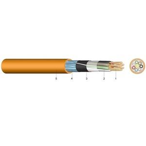 Halogenfreies Installationskabel flammwidrig E30 JE-H(ST)H 12x2x0,8