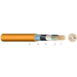 Halogenfreies Installationskabel flammwidrig E30 JE-H(ST)H 2x2x0,8